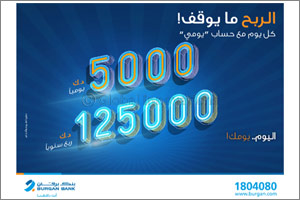 Burgan Bank Announces Names of the Daily Lucky Winners of Yawmi Account Draw'