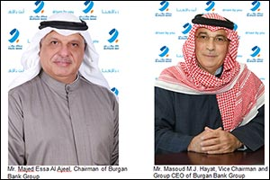 Burgan Bank Reports Solid Q2 Results with a 36% Revenues Growth